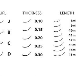 Eye Lashes legend chart, Lenght, Curl, Thickness